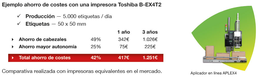 EX4T2_ahorro-costes